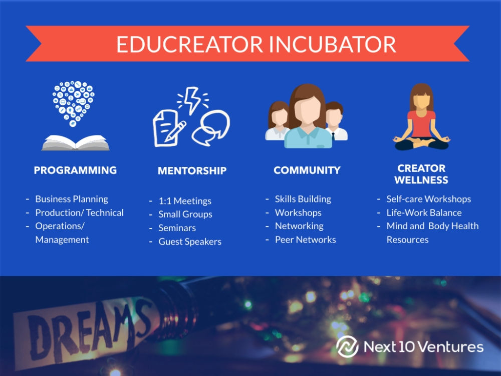 Next 10 Ventures EduCreator Incubator Oct 2018-Media - 4 Pillars